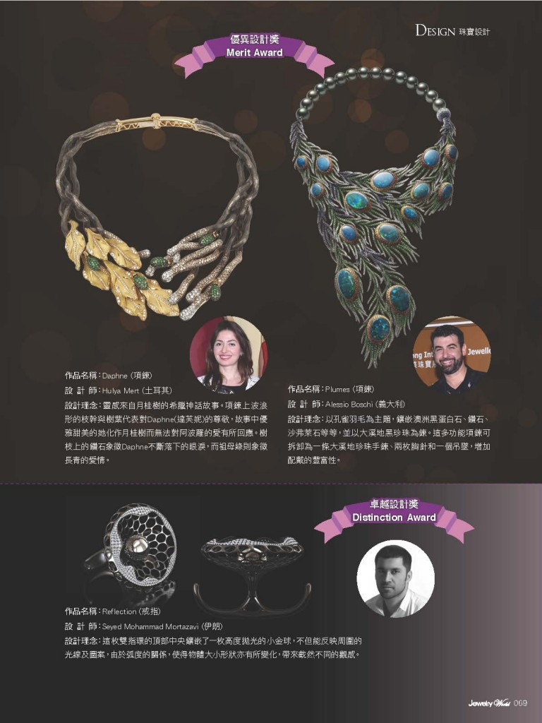 jewelry world magazine seyed mohammad mortazaviseyed
